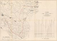 C.G.R. Peddie-Round Hill railway : flying survey : plan shewing route to accompany H. H. Elliott's report dated 1st May 1896