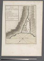 Plan de la Forteresse et Bourg, de l'Isle de Ste. Helene