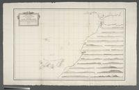 Carta Esferica de la Costa de Africa desde Cabo Espartel a Cabo Bojador ... 1787 (incl. Yslas Canarias)